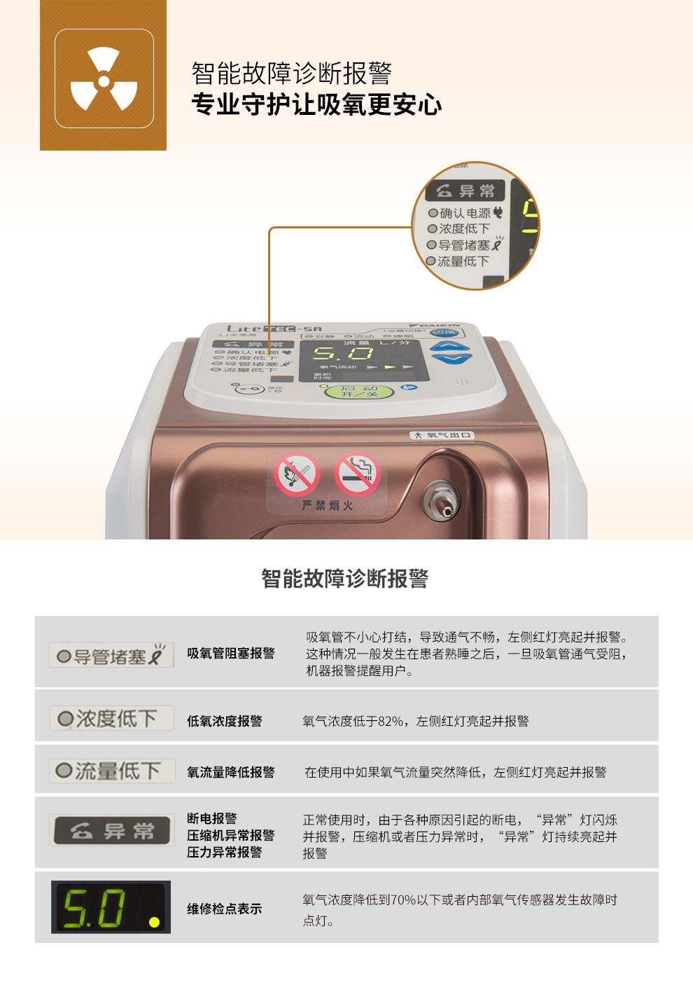 大金家用医用制氧机4.jpg